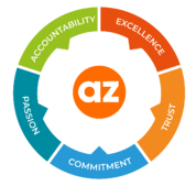 AZTECH_Core_Values