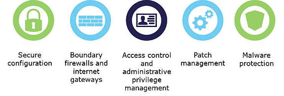 Cyber-essentials-controls